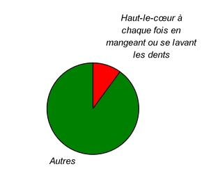 https://www.reseau-lucioles.org/wp-content/uploads/IMG/jpg/Camenbert_haut_le_coeur_mangeant_bad_redim.jpg